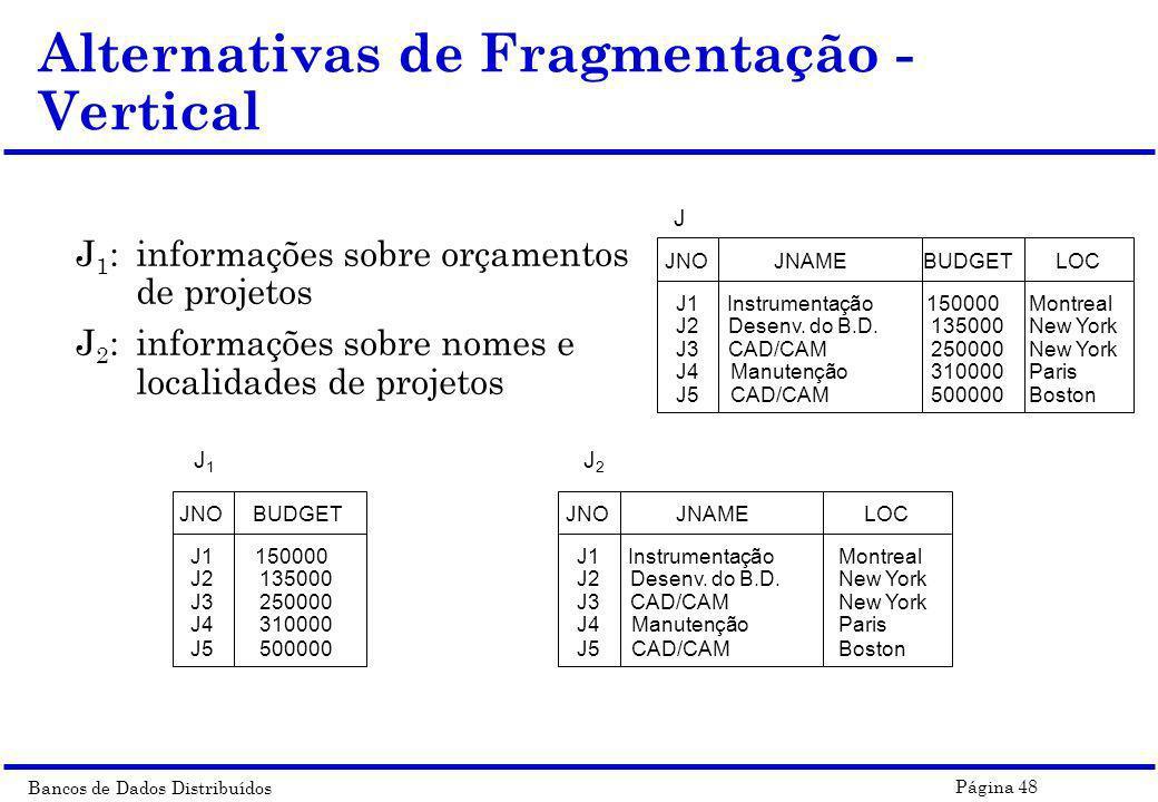 Bancos de Dados Distribuídos Página 48 Alternativas de Fragmentação - Vertical J 1 :informações sobre orçamentos de projetos J 2 :informações sobre no