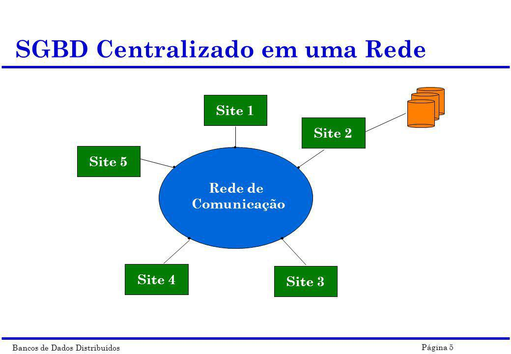 Bancos de Dados Distribuídos Página 5 SGBD Centralizado em uma Rede Rede de Comunicação Site 5 Site 1 Site 2 Site 3 Site 4