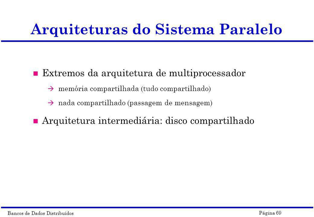 Bancos de Dados Distribuídos Página 69 Arquiteturas do Sistema Paralelo n Extremos da arquitetura de multiprocessador à memória compartilhada (tudo co