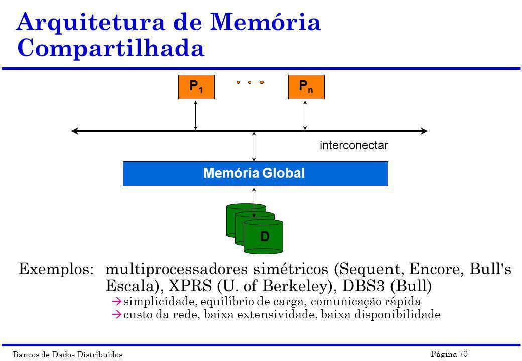 Bancos de Dados Distribuídos Página 70 Arquitetura de Memória Compartilhada Exemplos:multiprocessadores simétricos (Sequent, Encore, Bull's Escala), X