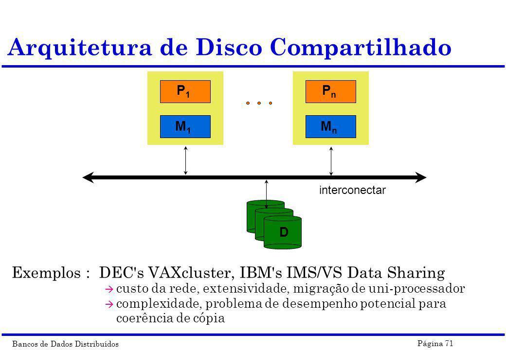 Bancos de Dados Distribuídos Página 71 Arquitetura de Disco Compartilhado Exemplos :DEC's VAXcluster, IBM's IMS/VS Data Sharing à custo da rede, exten