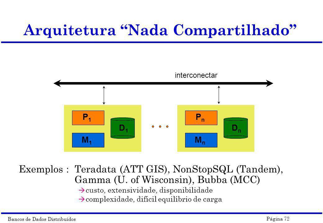 Bancos de Dados Distribuídos Página 72 Arquitetura Nada Compartilhado Exemplos :Teradata (ATT GIS), NonStopSQL (Tandem), Gamma (U. of Wisconsin), Bubb