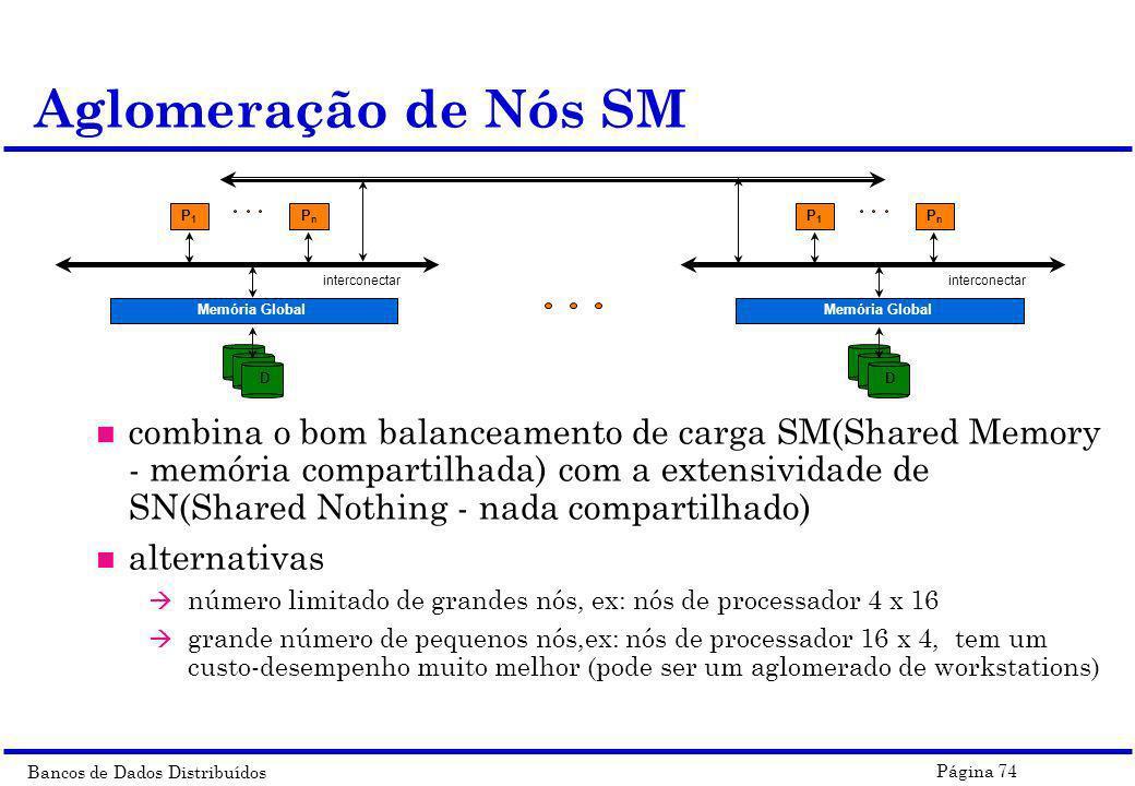 Bancos de Dados Distribuídos Página 74 n combina o bom balanceamento de carga SM(Shared Memory - memória compartilhada) com a extensividade de SN(Shar