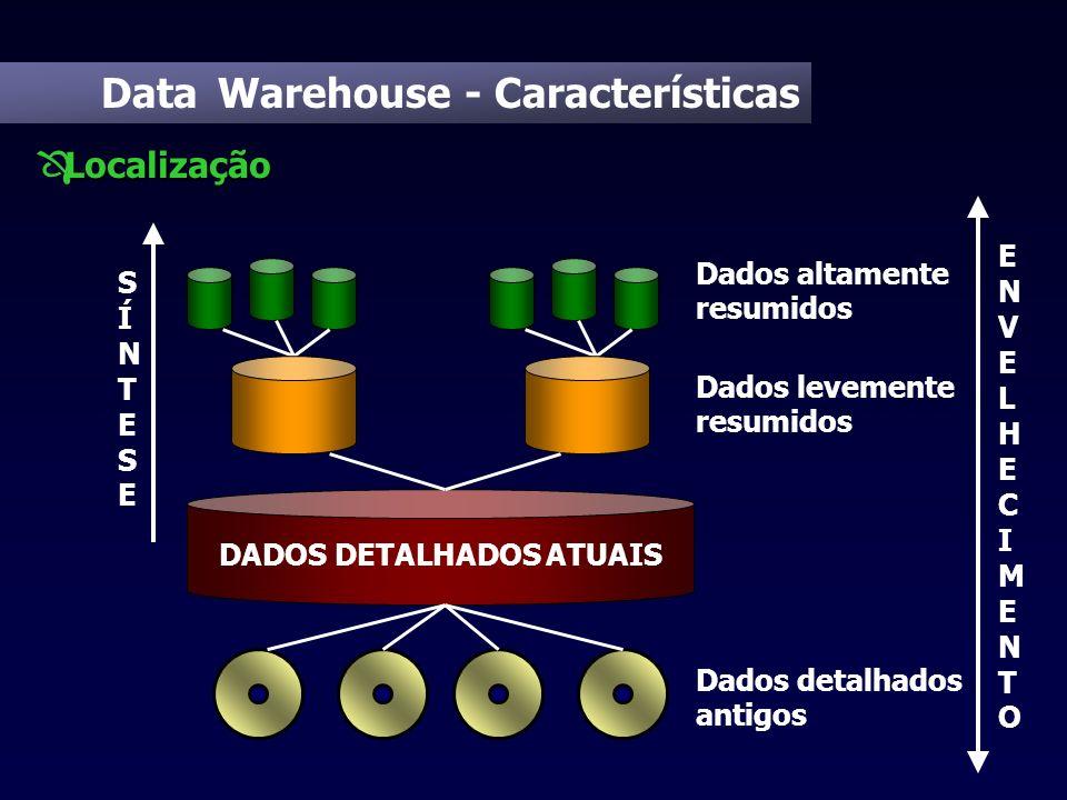 Data Warehouse - Características Localização Ô Localização DADOS DETALHADOS ATUAIS Dados altamente resumidos Dados levemente resumidos Dados detalhado