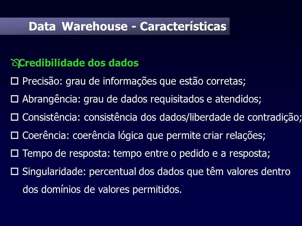 Data Warehouse - Características Credibilidade dos dados Ô Credibilidade dos dados o Precisão: grau de informações que estão corretas; o Abrangência: