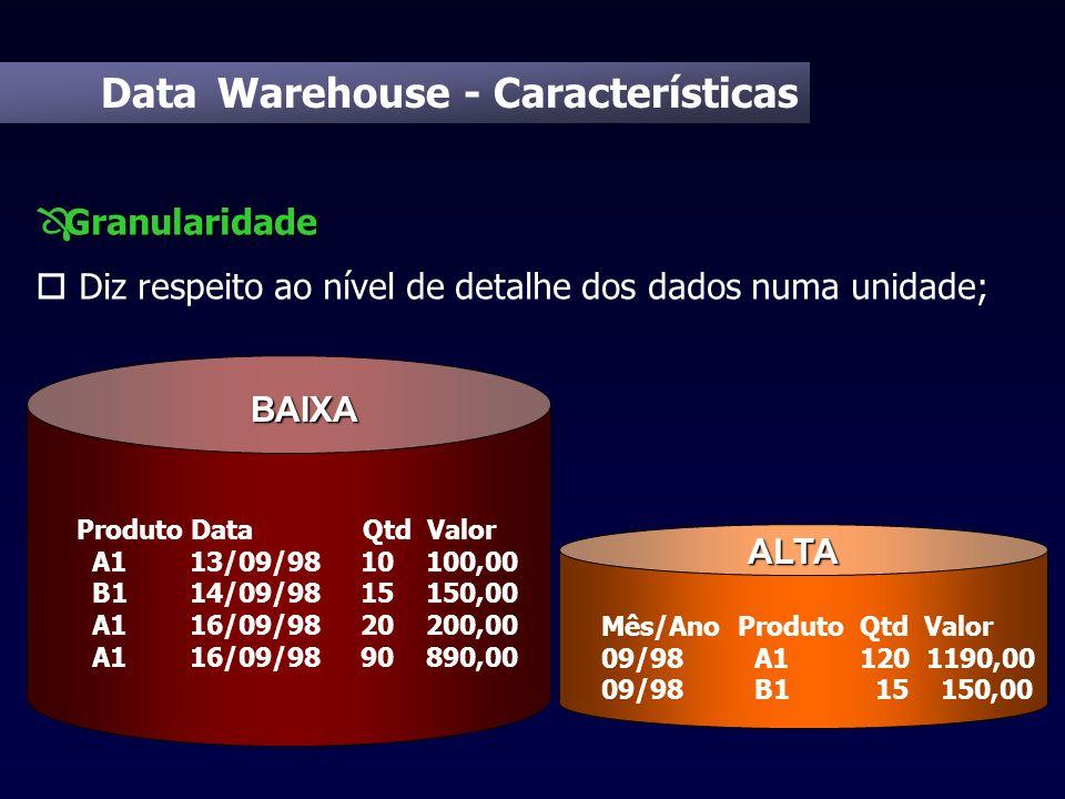 Data Warehouse - Características Granularidade Ô Granularidade o Diz respeito ao nível de detalhe dos dados numa unidade; Produto Data Qtd Valor A1 13