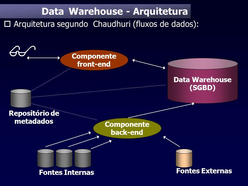 Data Warehouse - Arquitetura o Arquitetura segundo Chaudhuri (fluxos de dados): Data Warehouse (SGBD) Fontes Internas Fontes Externas Componente back-