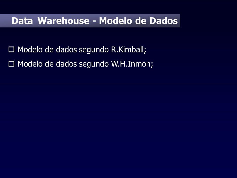 Data Warehouse - Modelo de Dados o Modelo de dados segundo R.Kimball; o Modelo de dados segundo W.H.Inmon;