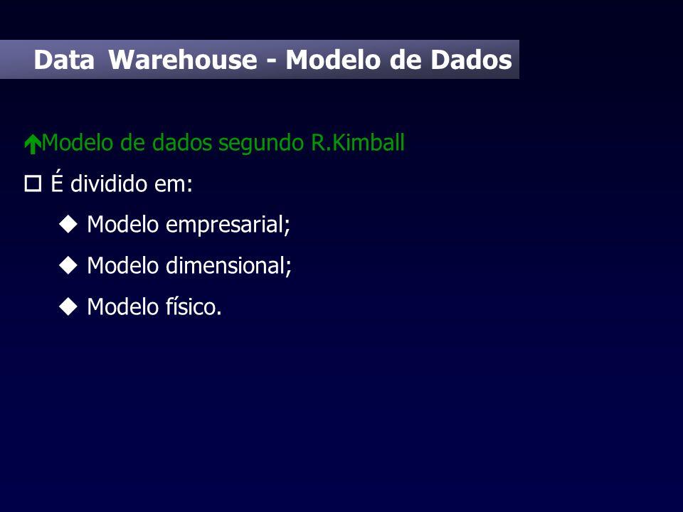 Data Warehouse - Modelo de Dados é Modelo de dados segundo R.Kimball o É dividido em: u Modelo empresarial; u Modelo dimensional; u Modelo físico.