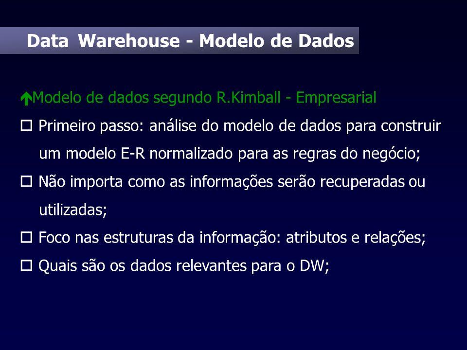 Data Warehouse - Modelo de Dados é Modelo de dados segundo R.Kimball - Empresarial o Primeiro passo: análise do modelo de dados para construir um mode