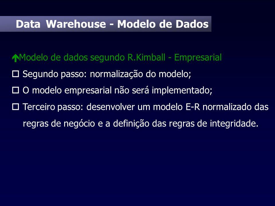 Data Warehouse - Modelo de Dados é Modelo de dados segundo R.Kimball - Empresarial o Segundo passo: normalização do modelo; o O modelo empresarial não