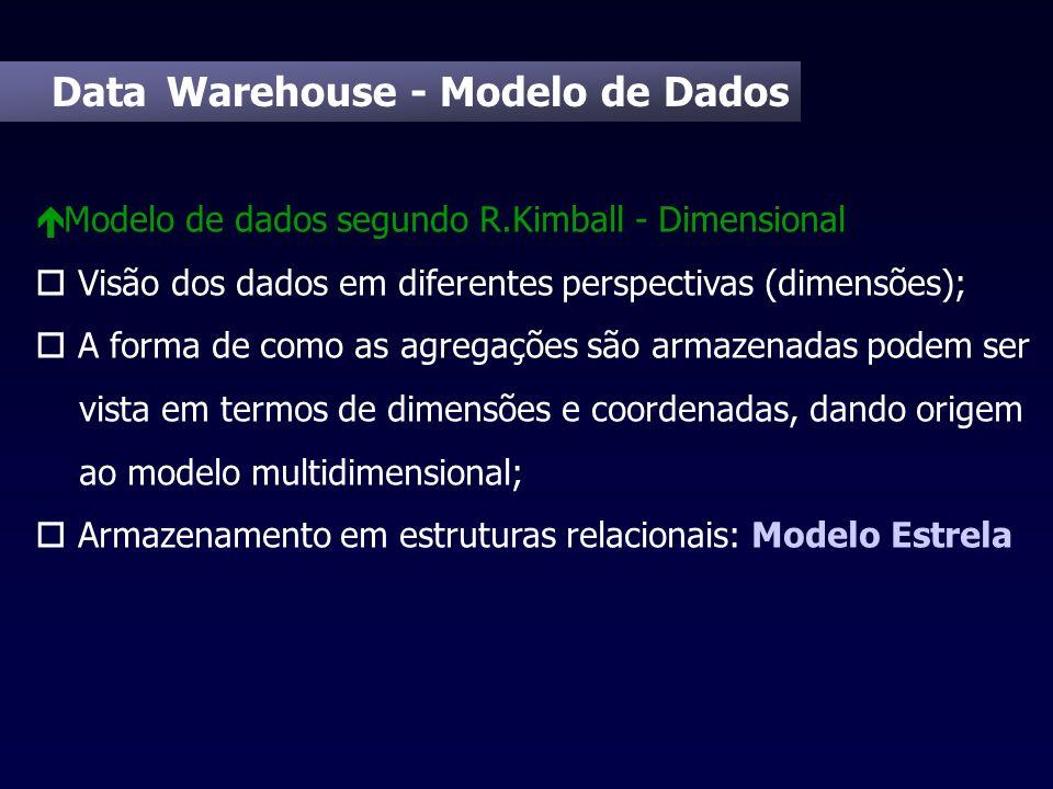 Data Warehouse - Modelo de Dados é Modelo de dados segundo R.Kimball - Dimensional o Visão dos dados em diferentes perspectivas (dimensões); o A forma