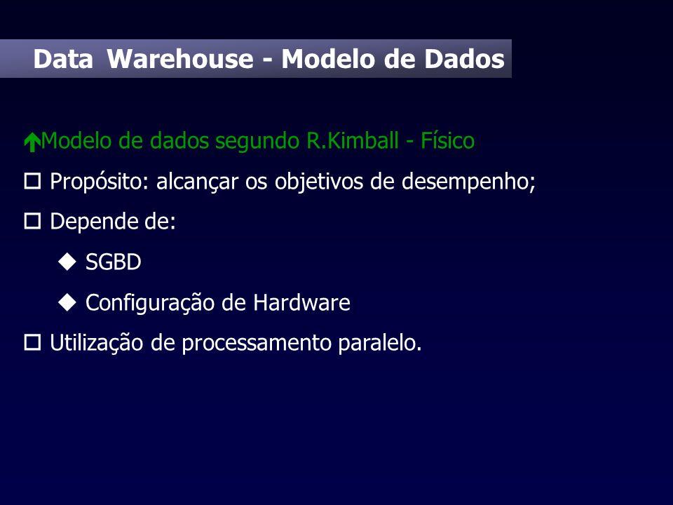 Data Warehouse - Modelo de Dados é Modelo de dados segundo R.Kimball - Físico o Propósito: alcançar os objetivos de desempenho; o Depende de: u SGBD u