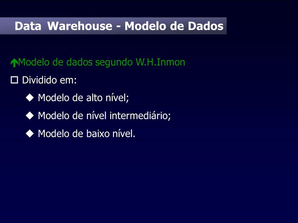 Data Warehouse - Modelo de Dados é Modelo de dados segundo W.H.Inmon o Dividido em: u Modelo de alto nível; u Modelo de nível intermediário; u Modelo