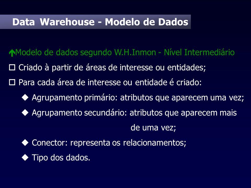 Data Warehouse - Modelo de Dados é Modelo de dados segundo W.H.Inmon - Nível Intermediário o Criado à partir de áreas de interesse ou entidades; o Par