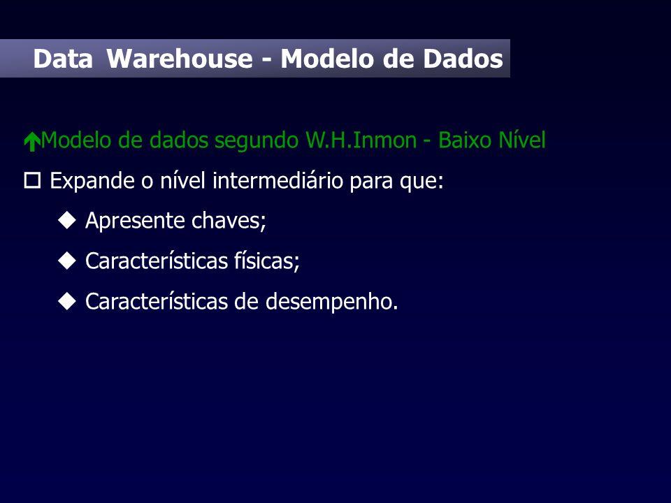 Data Warehouse - Modelo de Dados é Modelo de dados segundo W.H.Inmon - Baixo Nível o Expande o nível intermediário para que: u Apresente chaves; u Car