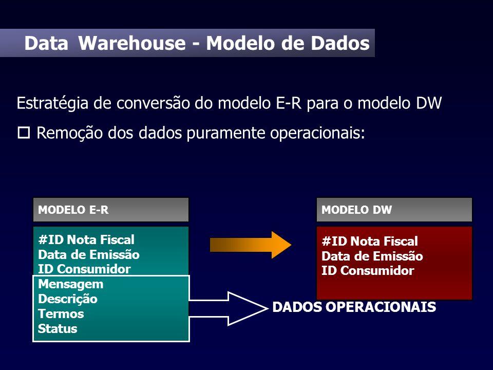 Data Warehouse - Modelo de Dados Estratégia de conversão do modelo E-R para o modelo DW o Remoção dos dados puramente operacionais: #ID Nota Fiscal Da