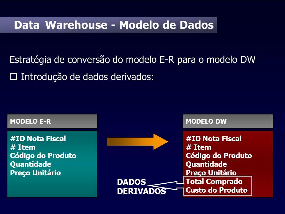 Data Warehouse - Modelo de Dados Estratégia de conversão do modelo E-R para o modelo DW o Introdução de dados derivados: #ID Nota Fiscal # Item Código