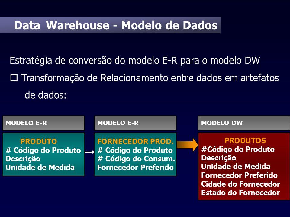 Data Warehouse - Modelo de Dados Estratégia de conversão do modelo E-R para o modelo DW o Transformação de Relacionamento entre dados em artefatos de