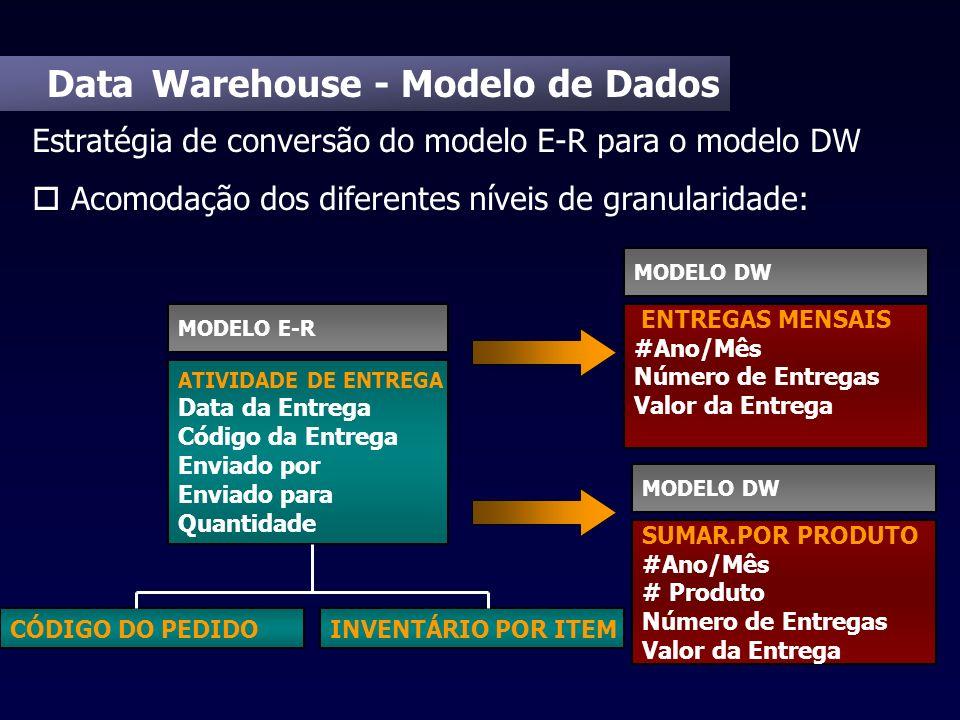 Data Warehouse - Modelo de Dados Estratégia de conversão do modelo E-R para o modelo DW o Acomodação dos diferentes níveis de granularidade: ATIVIDADE