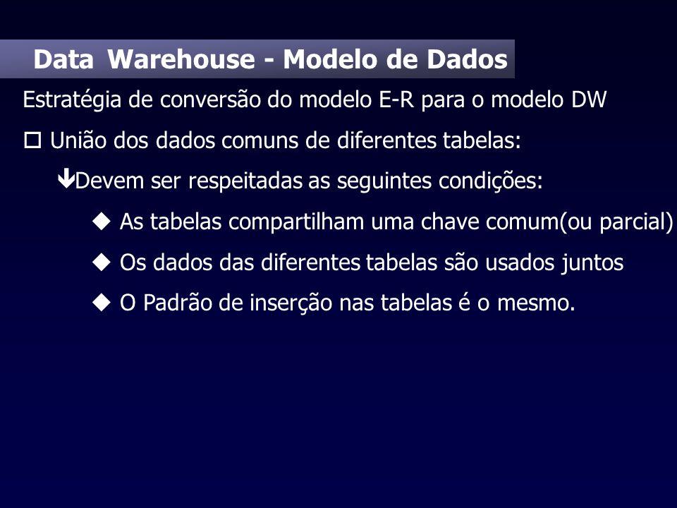 Data Warehouse - Modelo de Dados Estratégia de conversão do modelo E-R para o modelo DW o União dos dados comuns de diferentes tabelas: ê Devem ser re