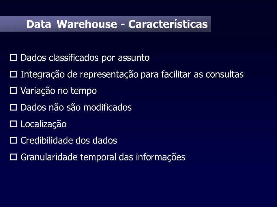 Data Warehouse - Características o Dados classificados por assunto o Integração de representação para facilitar as consultas o Variação no tempo o Dad