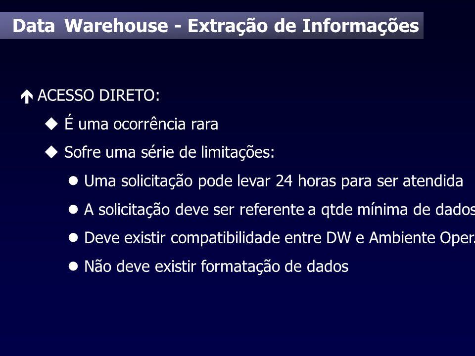 Data Warehouse - Extração de Informações é ACESSO DIRETO: u É uma ocorrência rara u Sofre uma série de limitações: l Uma solicitação pode levar 24 hor