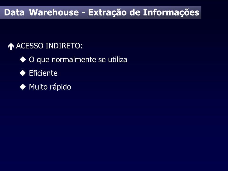 Data Warehouse - Extração de Informações é ACESSO INDIRETO: u O que normalmente se utiliza u Eficiente u Muito rápido