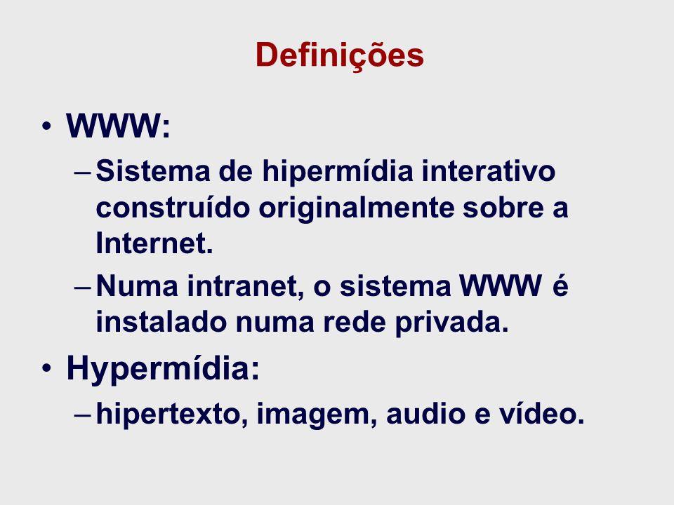 Hipermídia Documento 1 Link Documento 2 Objeto incorporado Objeto incorporado Arquivo 3 Arquivo 2 Arquivo 1 página HTML (texto) página HTML (texto) objeto binário