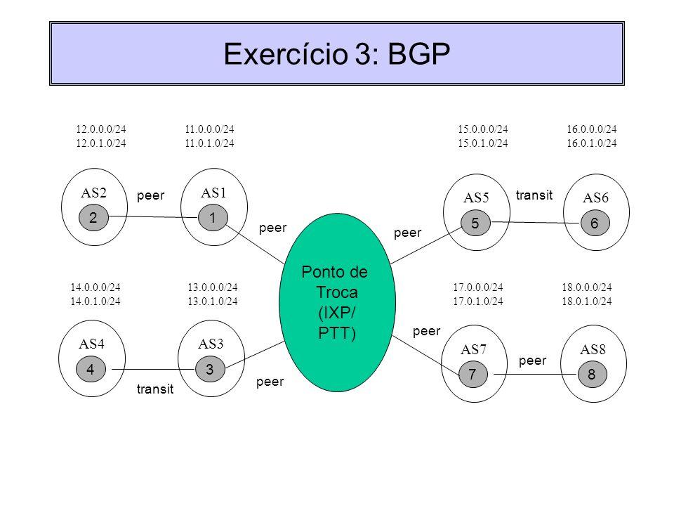 Exercício 3: BGP Ponto de Troca (IXP/ PTT) 1 AS1 2 AS2 3 AS3 4 AS4 6 AS6 5 AS5 8 AS8 7 AS7 11.0.0.0/24 11.0.1.0/24 12.0.0.0/24 12.0.1.0/24 13.0.0.0/24