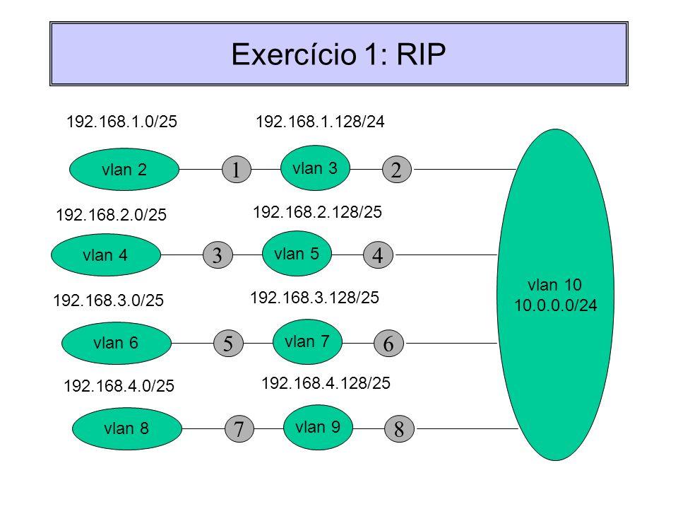 Exercício 1: RIP vlan 2 vlan 10 10.0.0.0/24 1 2 vlan 3 vlan 4 3 4 vlan 5 vlan 6 5 6 vlan 7 vlan 8 7 8 vlan 9 192.168.1.0/25192.168.1.128/24 192.168.2.