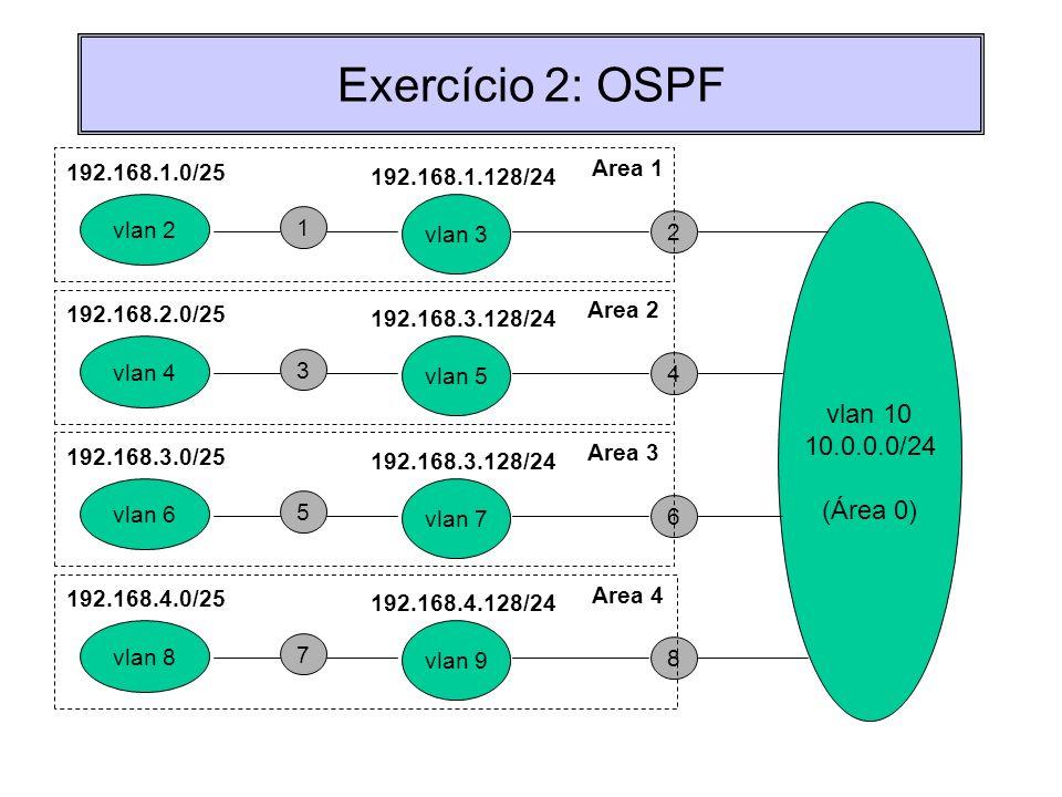 Exercício 2: OSPF vlan 2 vlan 10 10.0.0.0/24 (Área 0) 1 2 vlan 3 192.168.1.0/25 192.168.1.128/24 vlan 4 3 4 vlan 5 192.168.2.0/25 192.168.3.128/24 Are