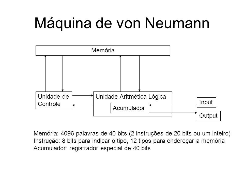 Máquina de von Neumann Memória Unidade de Controle Unidade Aritmética Lógica Acumulador Input Output Memória: 4096 palavras de 40 bits (2 instruções d