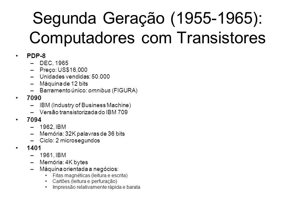 Segunda Geração (1955-1965): Computadores com Transistores PDP-8 –DEC, 1965 –Preço: US$16,000 –Unidades vendidas: 50.000 –Máquina de 12 bits –Barramen