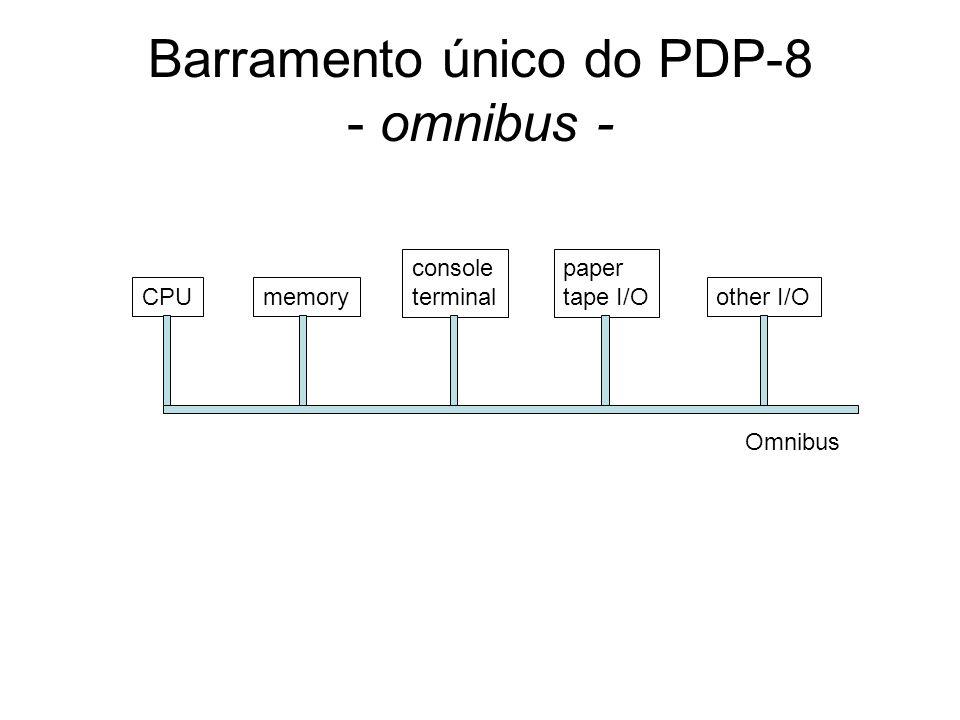 Barramento único do PDP-8 - omnibus - CPUmemory console terminal paper tape I/O other I/O Omnibus