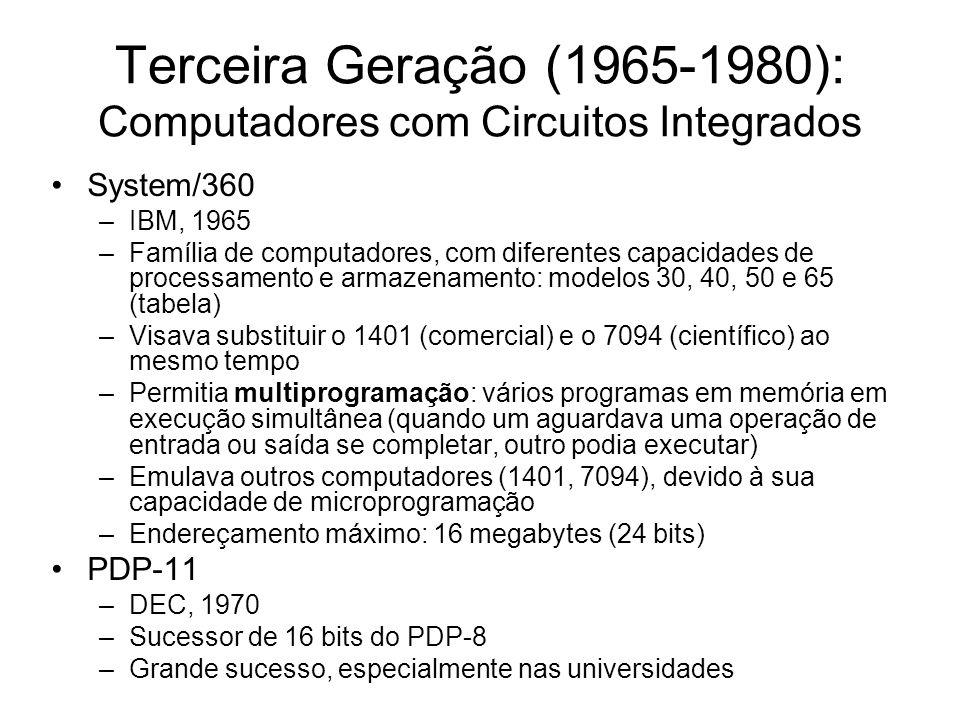 Terceira Geração (1965-1980): Computadores com Circuitos Integrados System/360 –IBM, 1965 –Família de computadores, com diferentes capacidades de proc