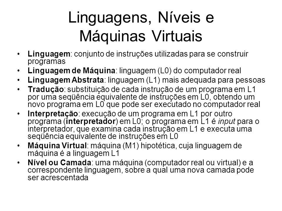 Linguagens, Níveis e Máquinas Virtuais Linguagem: conjunto de instruções utilizadas para se construir programas Linguagem de Máquina: linguagem (L0) d