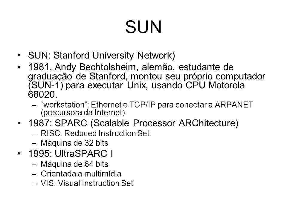 SUN SUN: Stanford University Network) 1981, Andy Bechtolsheim, alemão, estudante de graduação de Stanford, montou seu próprio computador (SUN-1) para