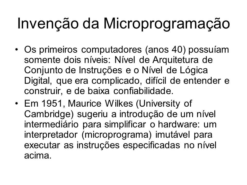 Invenção da Microprogramação Os primeiros computadores (anos 40) possuíam somente dois níveis: Nível de Arquitetura de Conjunto de Instruções e o Níve