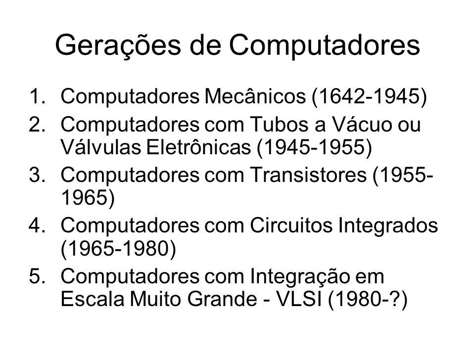 Gerações de Computadores 1.Computadores Mecânicos (1642-1945) 2.Computadores com Tubos a Vácuo ou Válvulas Eletrônicas (1945-1955) 3.Computadores com