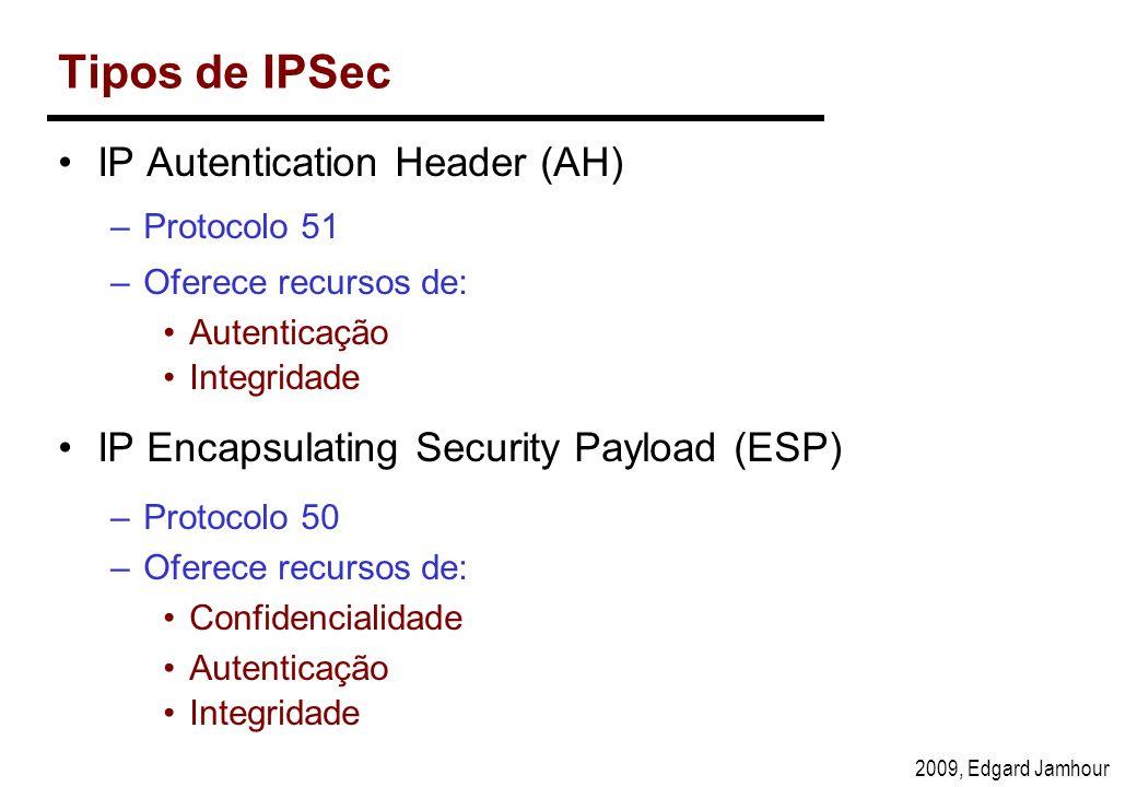 2009, Edgard Jamhour Tipos de IPSec IP Autentication Header (AH) –Protocolo 51 –Oferece recursos de: Autenticação Integridade IP Encapsulating Security Payload (ESP) –Protocolo 50 –Oferece recursos de: Confidencialidade Autenticação Integridade