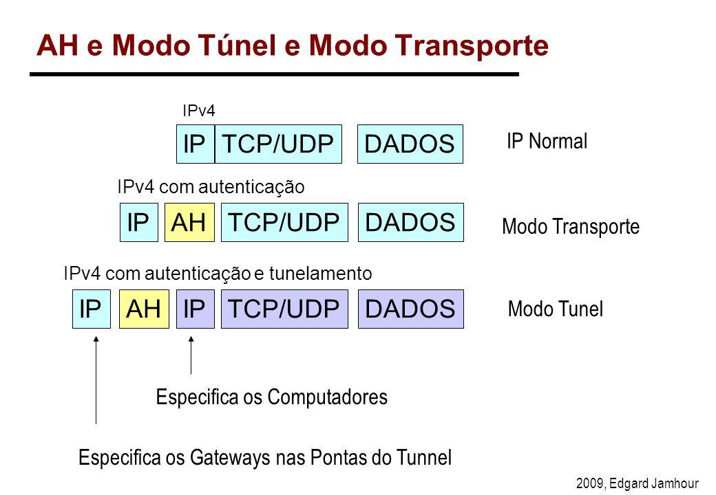 2009, Edgard Jamhour AH e Modo Túnel e Modo Transporte IPTCP/UDPDADOS IPTCP/UDPDADOSAH IPTCP/UDPDADOSAHIP IPv4 IPv4 com autenticação IPv4 com autenticação e tunelamento Especifica os Gateways nas Pontas do Tunnel Especifica os Computadores IP Normal Modo Transporte Modo Tunel