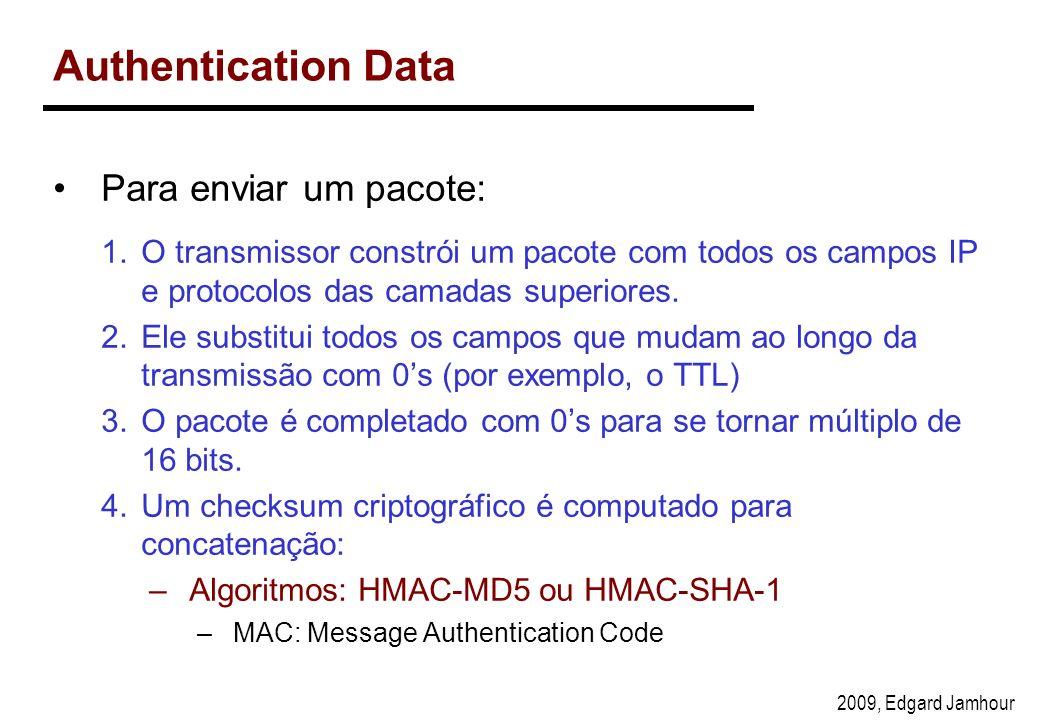 2009, Edgard Jamhour Authentication Data Para enviar um pacote: 1.O transmissor constrói um pacote com todos os campos IP e protocolos das camadas superiores.