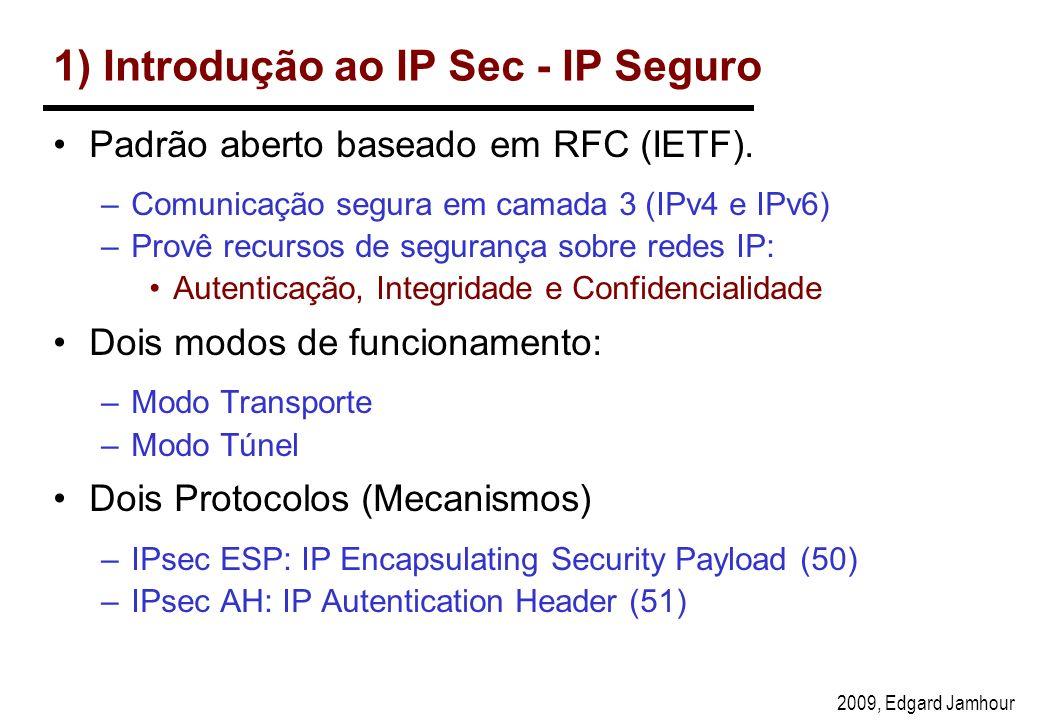 2009, Edgard Jamhour 1) Introdução ao IP Sec - IP Seguro Padrão aberto baseado em RFC (IETF).