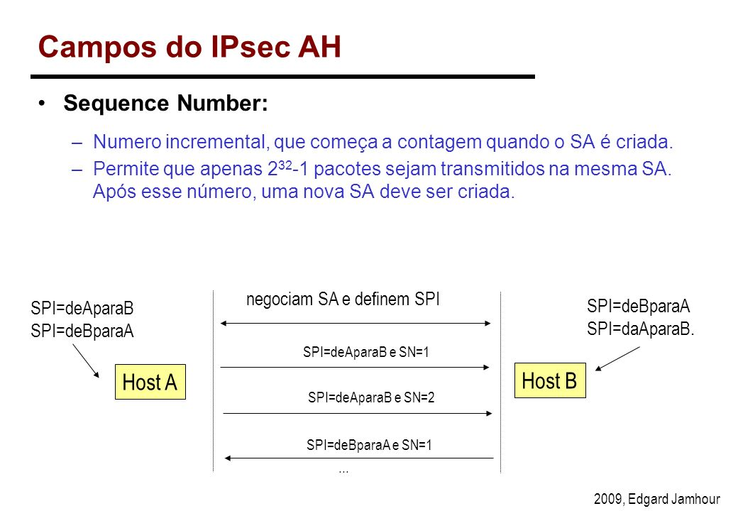 2009, Edgard Jamhour Campos do IPsec AH Sequence Number: –Numero incremental, que começa a contagem quando o SA é criada.