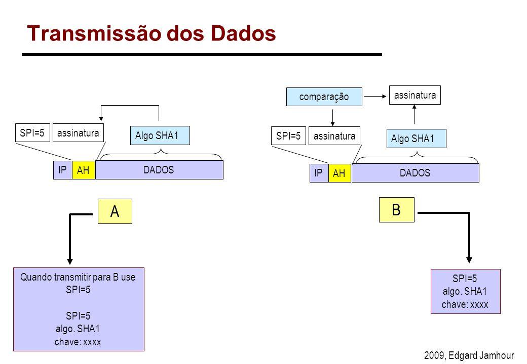 2009, Edgard Jamhour Transmissão dos Dados A B Quando transmitir para B use SPI=5 SPI=5 algo.