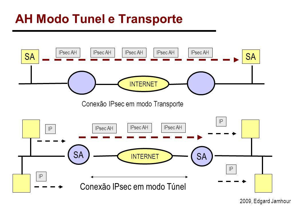2009, Edgard Jamhour AH Modo Tunel e Transporte SA INTERNET SA INTERNET SA Conexão IPsec em modo Túnel IPsec AH Conexão IPsec em modo Transporte IPsec AH IP