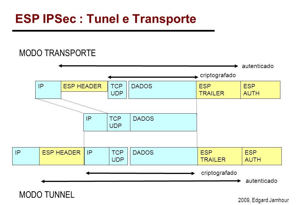 2009, Edgard Jamhour ESP IPSec : Tunel e Transporte TCP UDP DADOSESP HEADERESP TRAILER ESP AUTH criptografado autenticado TCP UDP DADOSIP TCP UDP DADOSESP HEADERESP TRAILER ESP AUTH criptografado autenticado IP MODO TRANSPORTE MODO TUNNEL