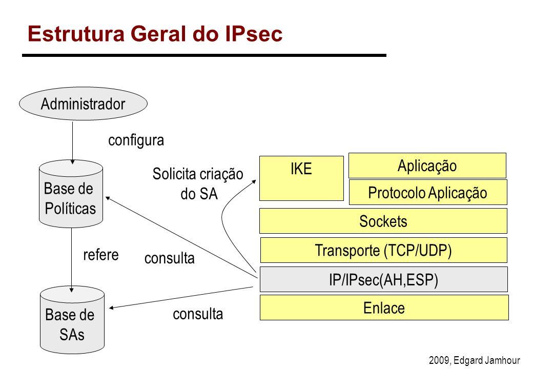 2009, Edgard Jamhour Estrutura Geral do IPsec Enlace IP/IPsec(AH,ESP) Transporte (TCP/UDP) Sockets Protocolo Aplicação Aplicação IKE Base de SAs Base de Políticas consulta refere consulta Administrador configura Solicita criação do SA