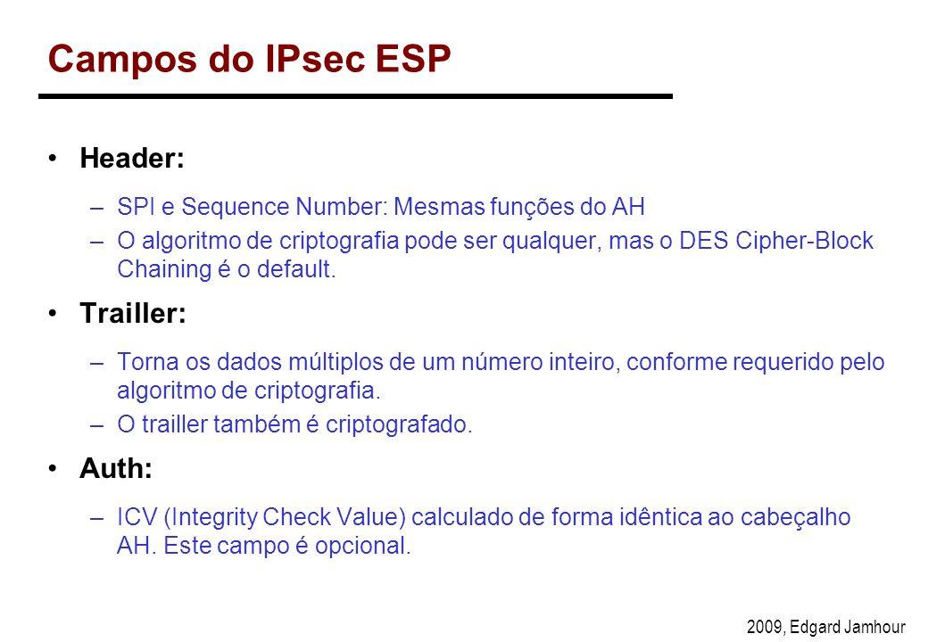 2009, Edgard Jamhour Campos do IPsec ESP Header: –SPI e Sequence Number: Mesmas funções do AH –O algoritmo de criptografia pode ser qualquer, mas o DES Cipher-Block Chaining é o default.